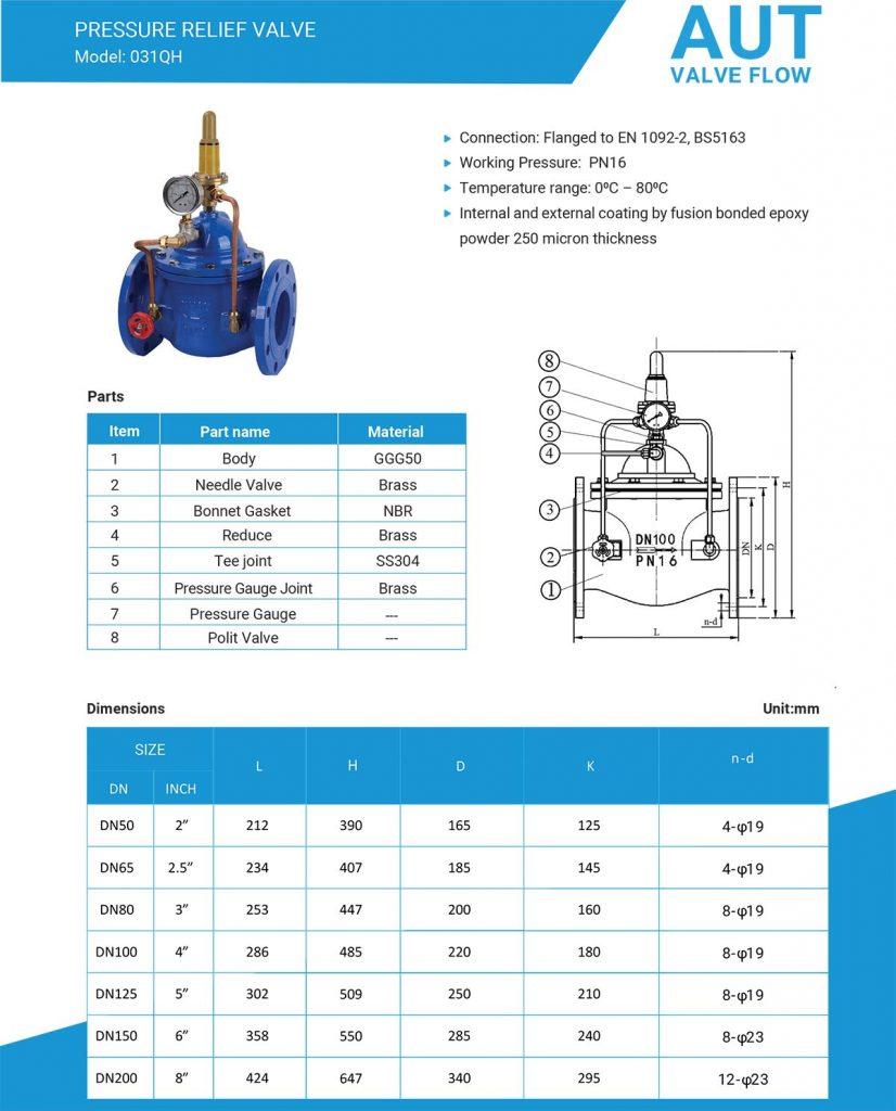 Catalogue van an toàn AUT Malaysia