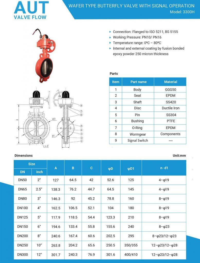 Catalogue van bướm tín hiệu điện AUT Malaysia.